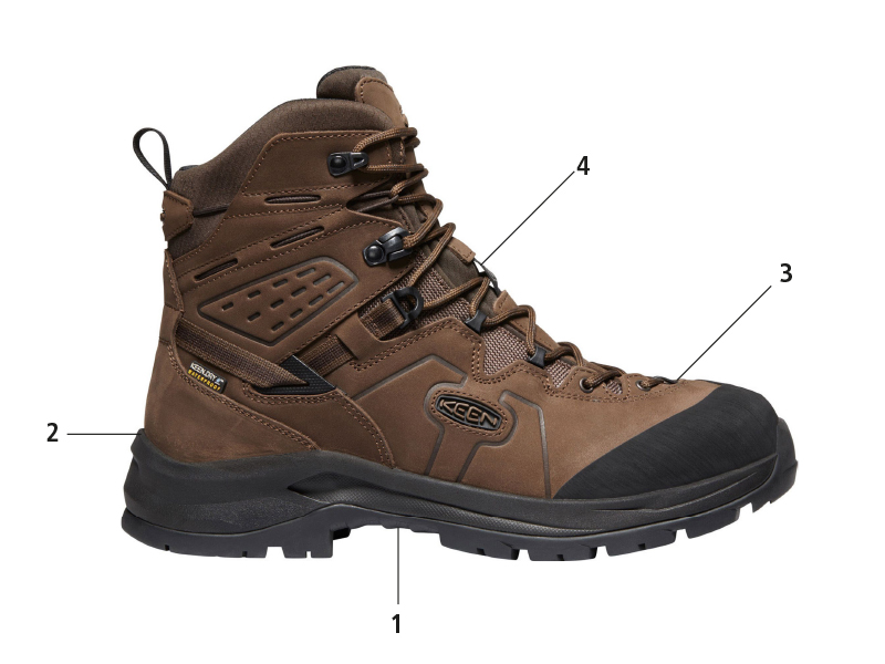 Boot Fitting Guide